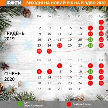 Кабмин утвердил график переноса рабочих дней на Новый год: как будут отдыхать украинцы